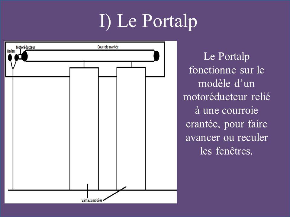 I) Le Portalp Le Portalp fonctionne sur le modèle d'un motoréducteur relié à une courroie crantée, pour faire avancer ou reculer les fenêtres.