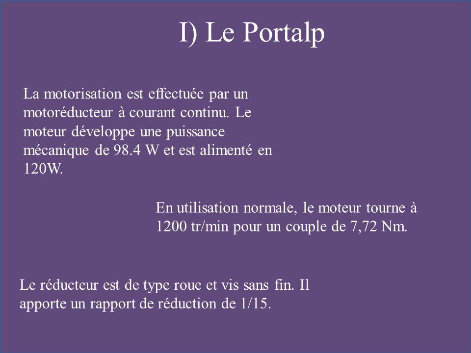 I) Le Portalp