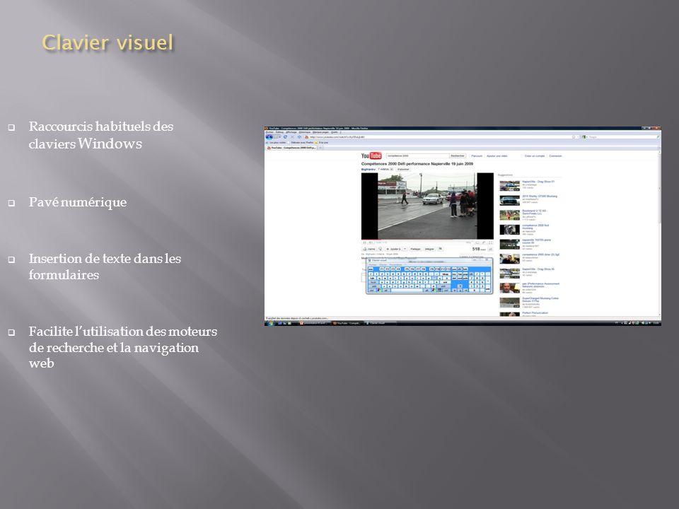 Clavier visuel Raccourcis habituels des claviers Windows