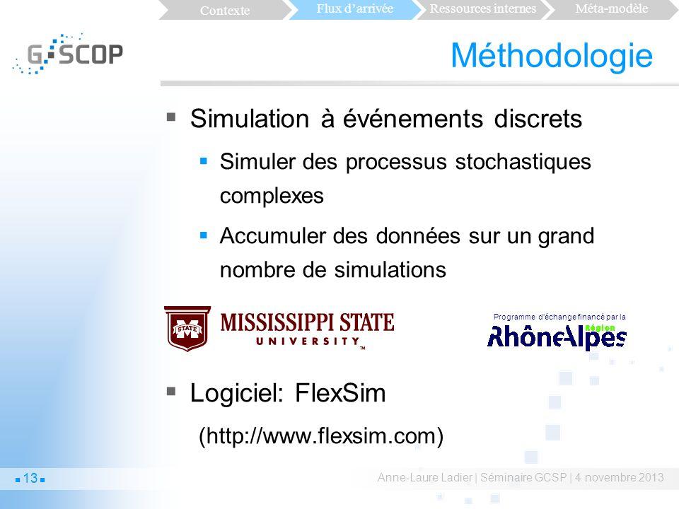 Méthodologie Simulation à événements discrets Logiciel: FlexSim