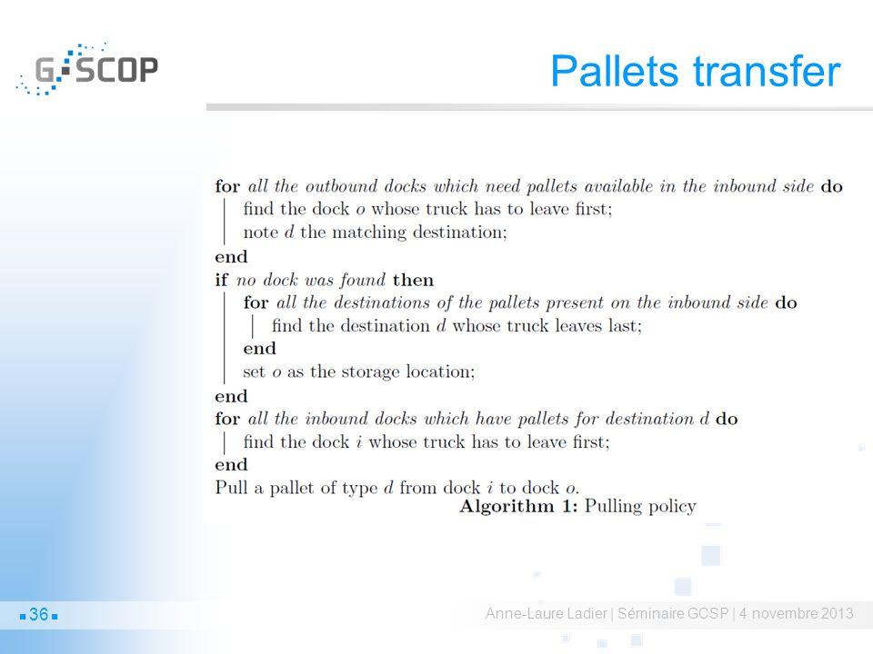 Pallets transfer Anne-Laure Ladier | Séminaire GCSP | 4 novembre 2013