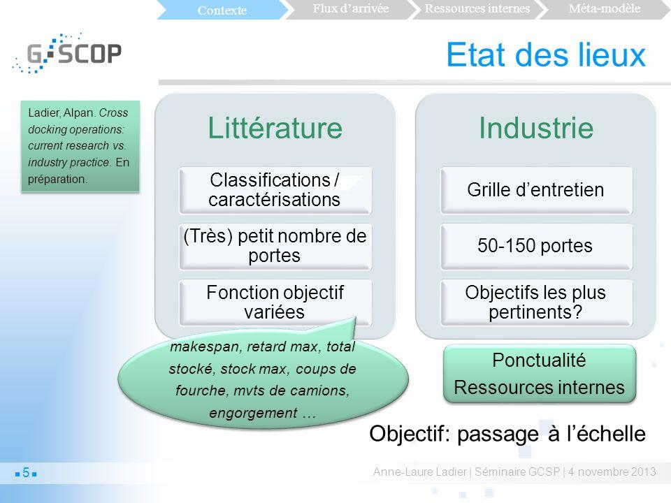 Etat des lieux Littérature Industrie Objectif: passage à l'échelle