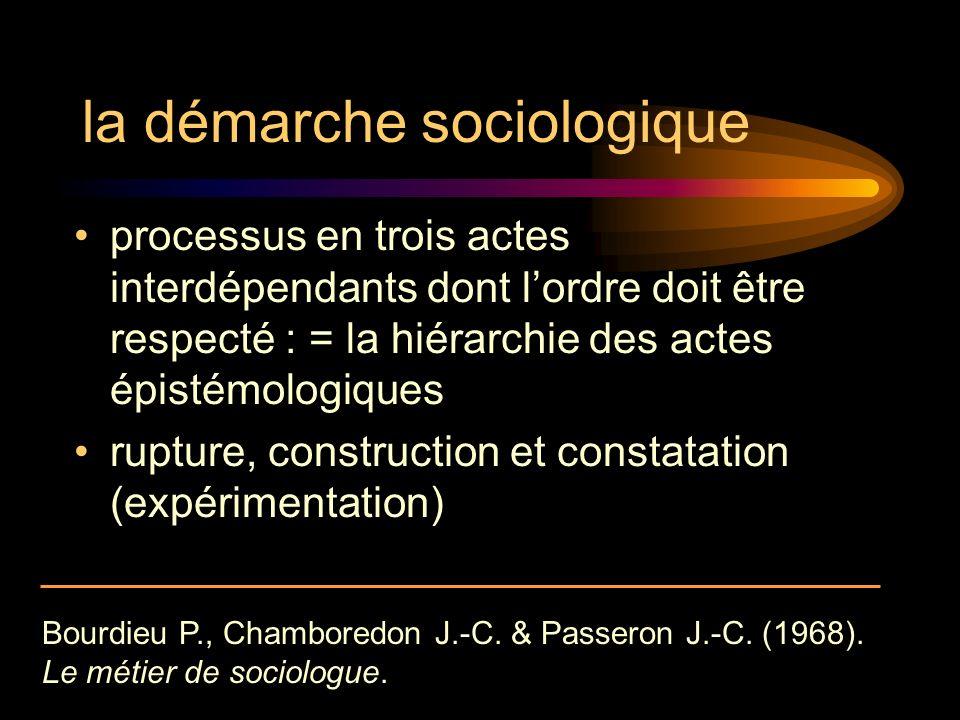 la démarche sociologique