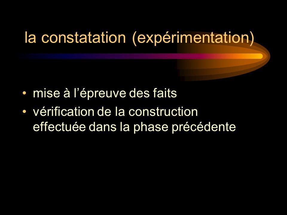 la constatation (expérimentation)