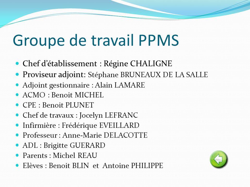 Groupe de travail PPMS Chef d'établissement : Régine CHALIGNE