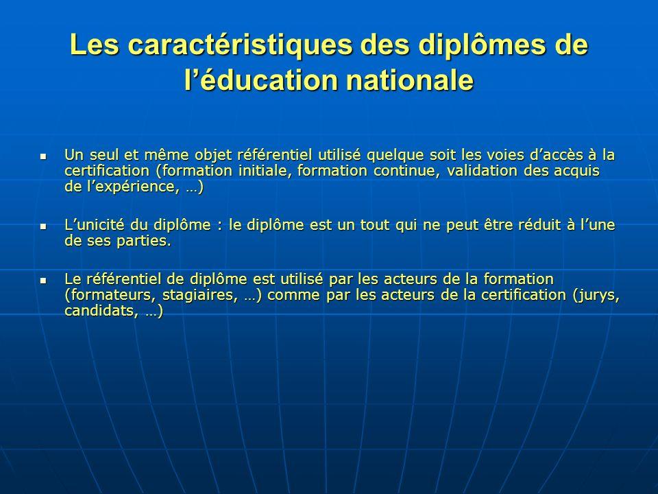 Les caractéristiques des diplômes de l'éducation nationale