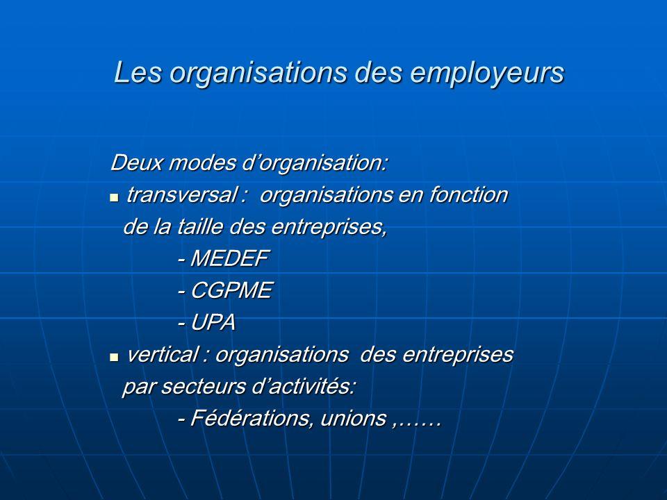 Les organisations des employeurs