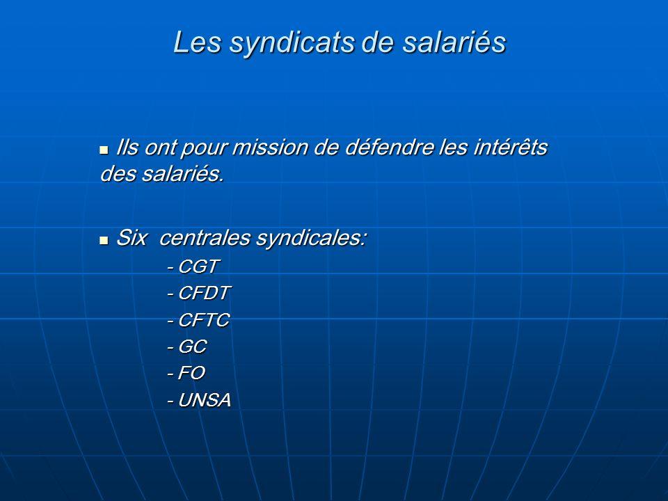 Les syndicats de salariés