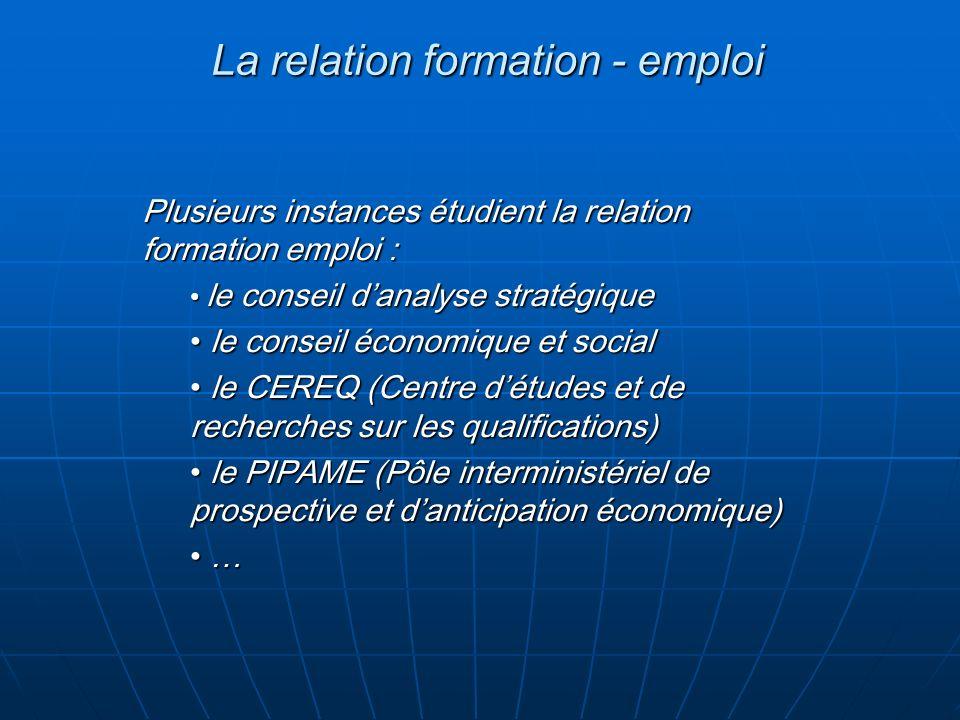 La relation formation - emploi