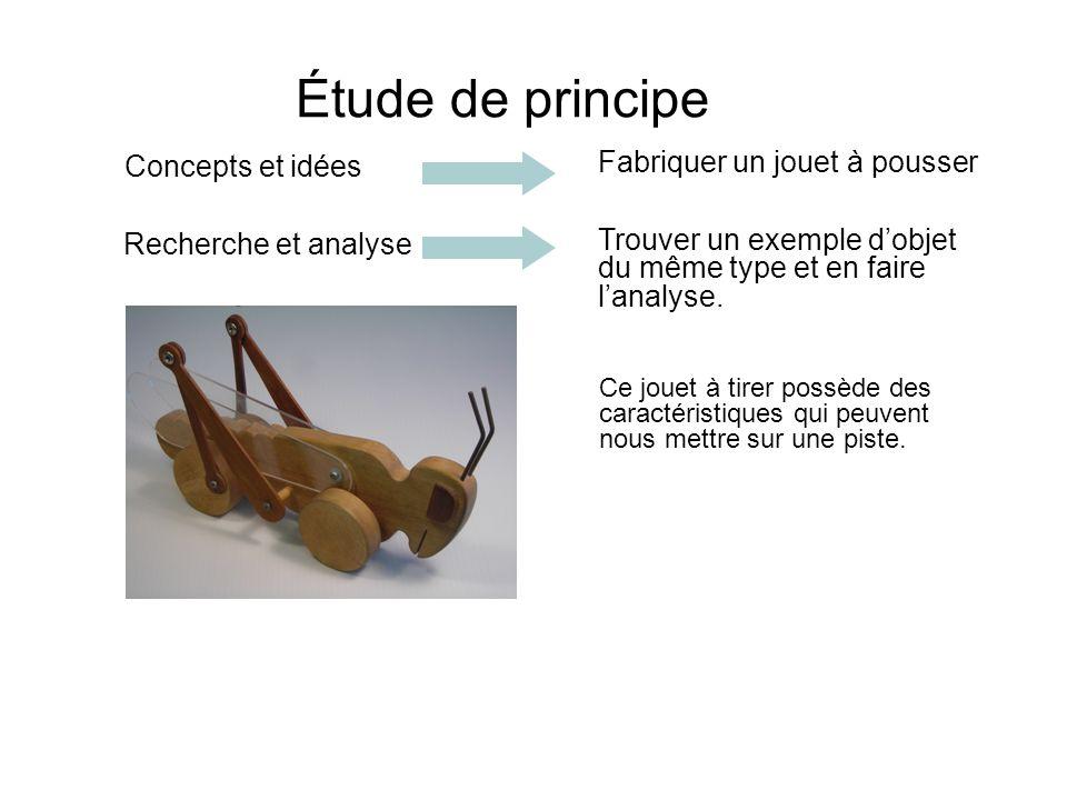 Étude de principe Fabriquer un jouet à pousser Concepts et idées