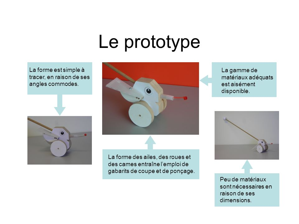 Le prototype La forme est simple à tracer, en raison de ses angles commodes.