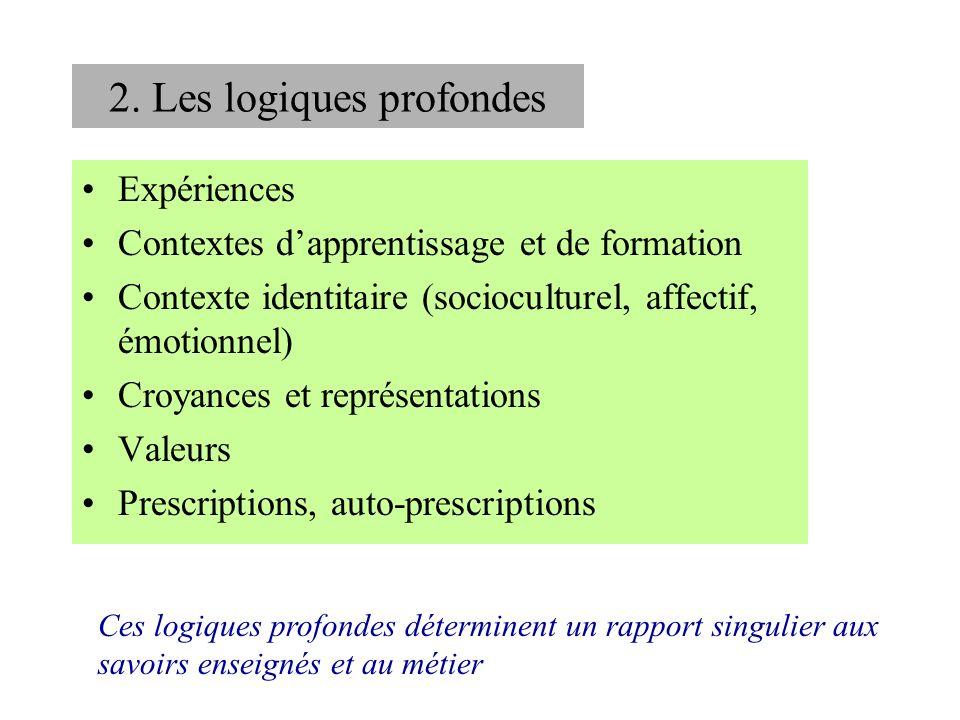 2. Les logiques profondes