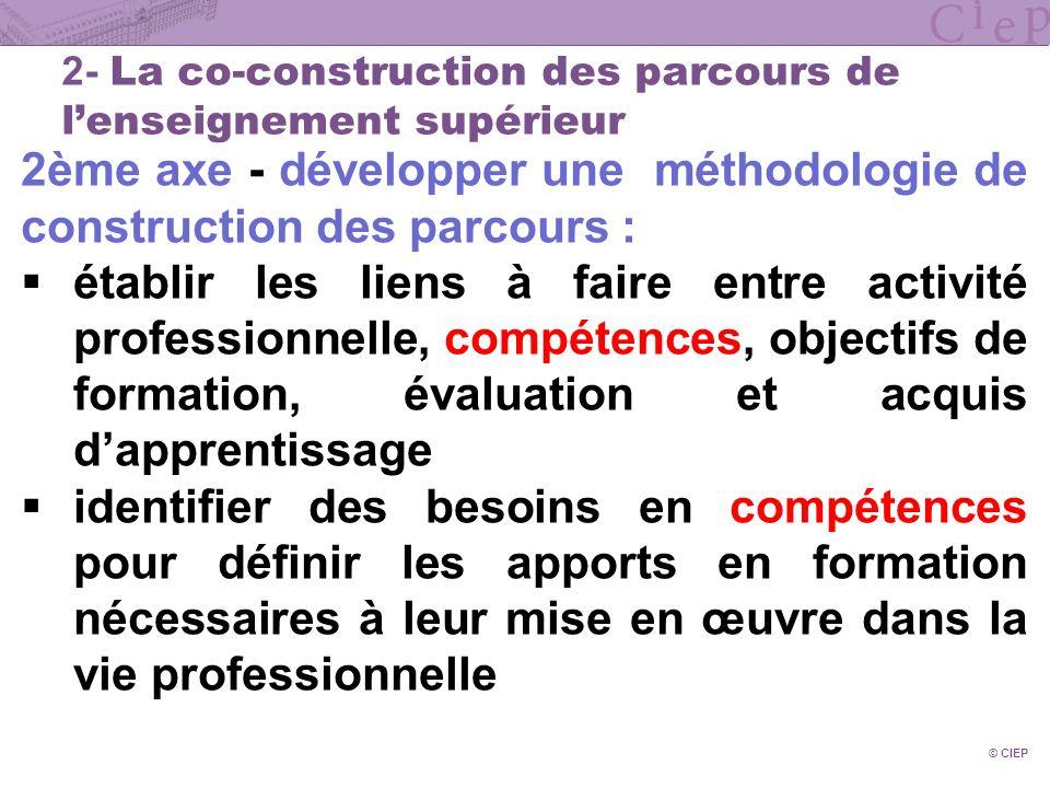 2- La co-construction des parcours de l'enseignement supérieur