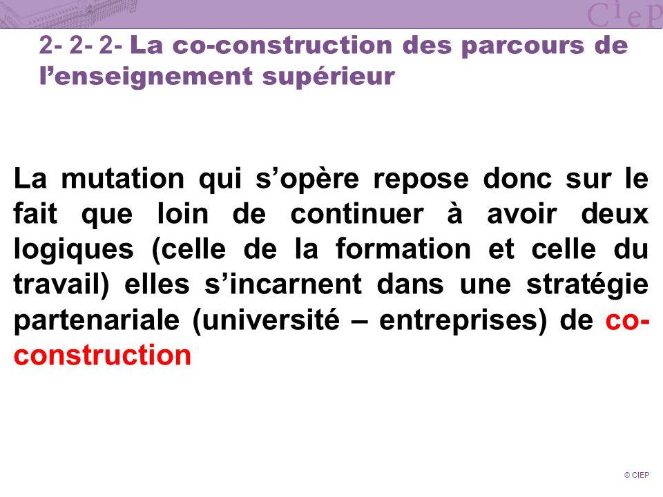 2- 2- 2- La co-construction des parcours de l'enseignement supérieur