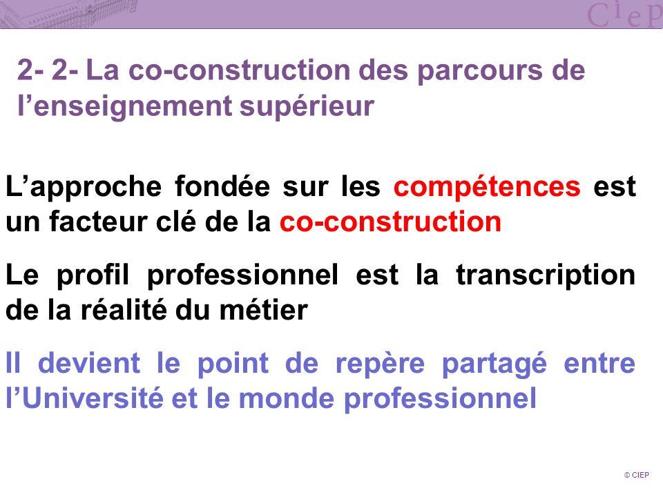 2- 2- La co-construction des parcours de l'enseignement supérieur