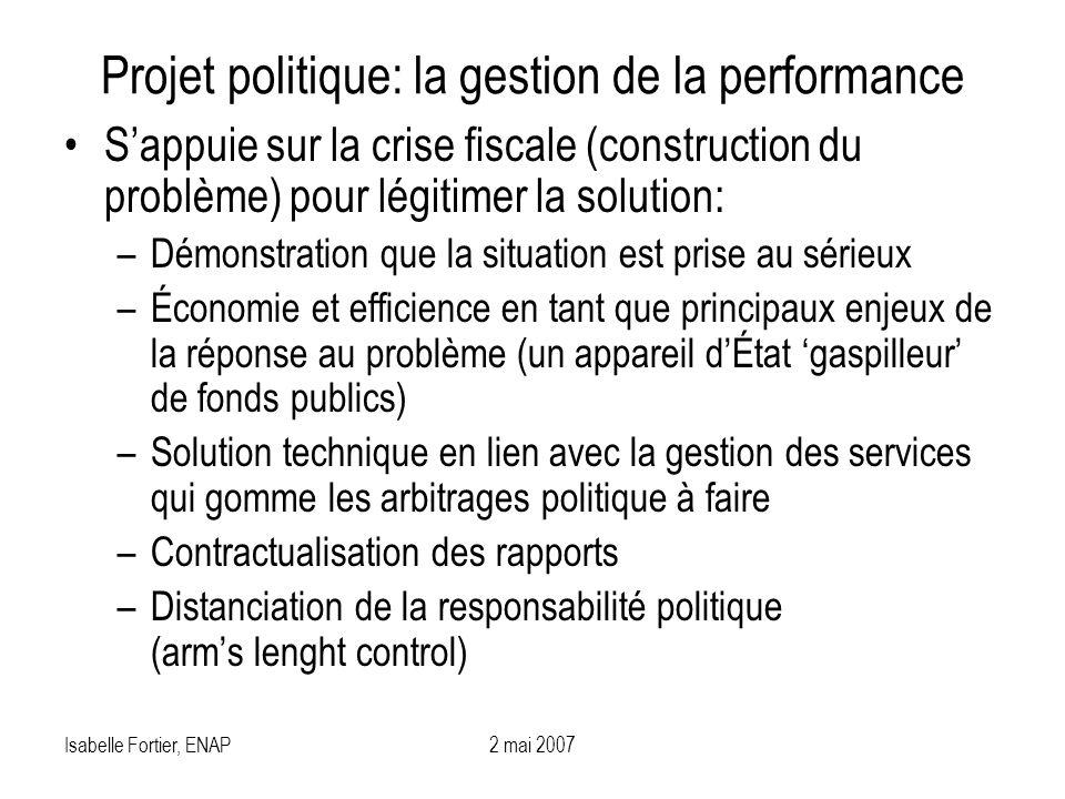 Projet politique: la gestion de la performance