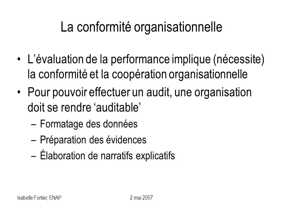 La conformité organisationnelle