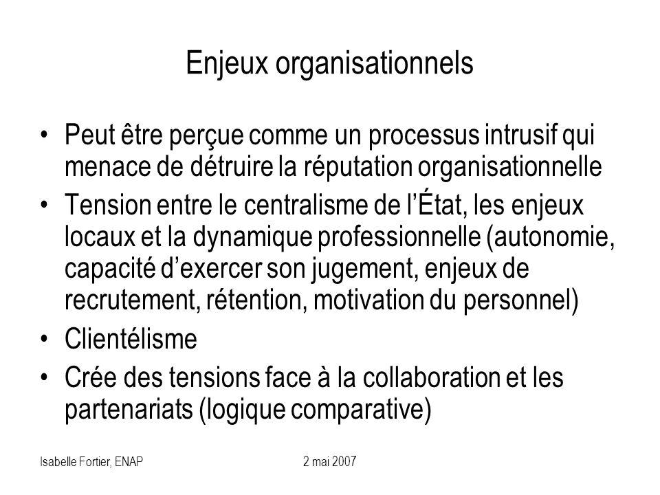 Enjeux organisationnels