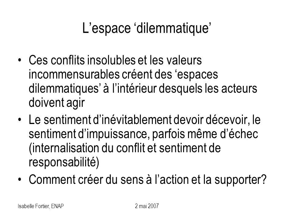 L'espace 'dilemmatique'