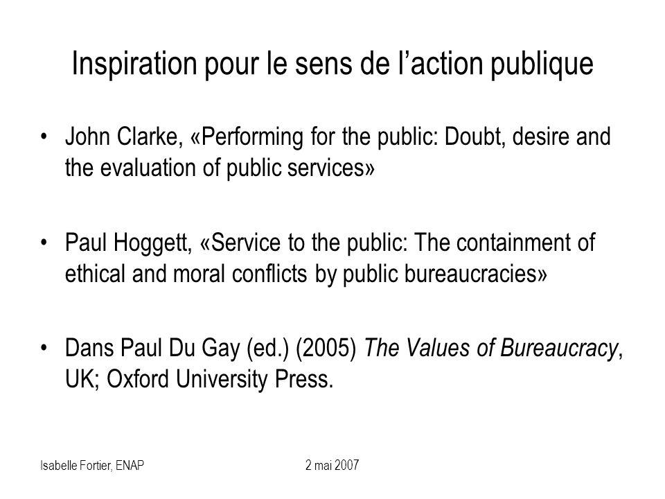 Inspiration pour le sens de l'action publique
