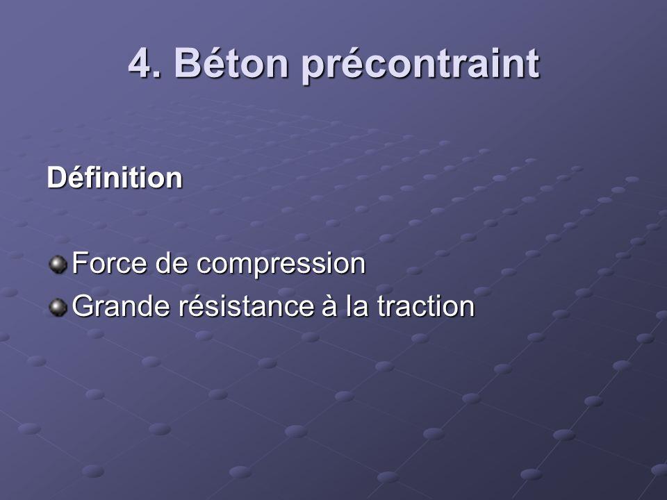 4. Béton précontraint Définition Force de compression