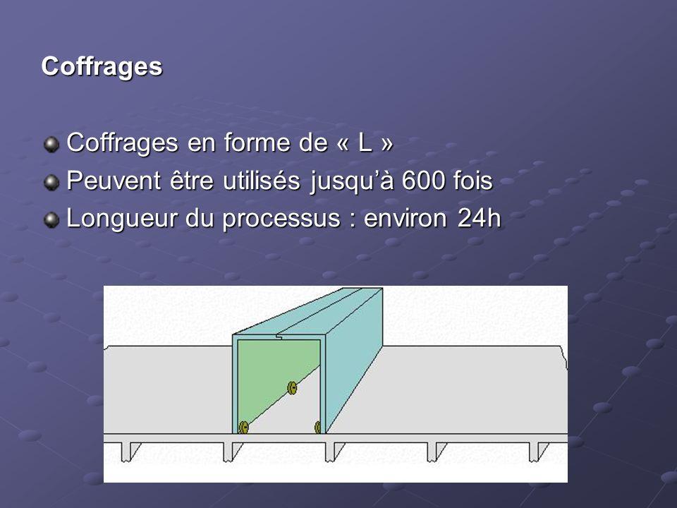 Coffrages Coffrages en forme de « L » Peuvent être utilisés jusqu'à 600 fois.