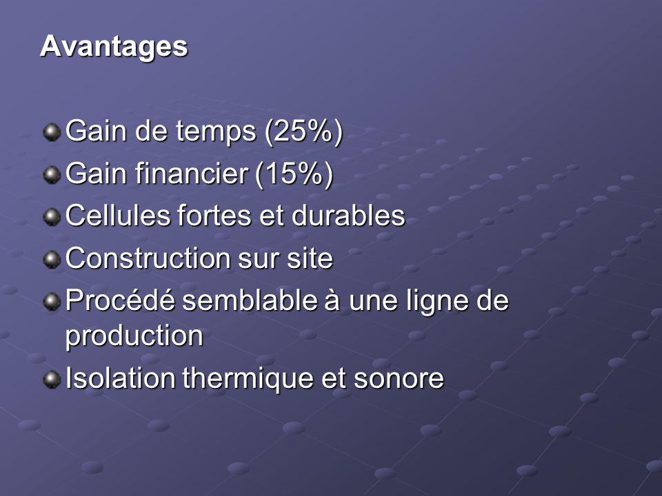 Avantages Gain de temps (25%) Gain financier (15%) Cellules fortes et durables. Construction sur site.