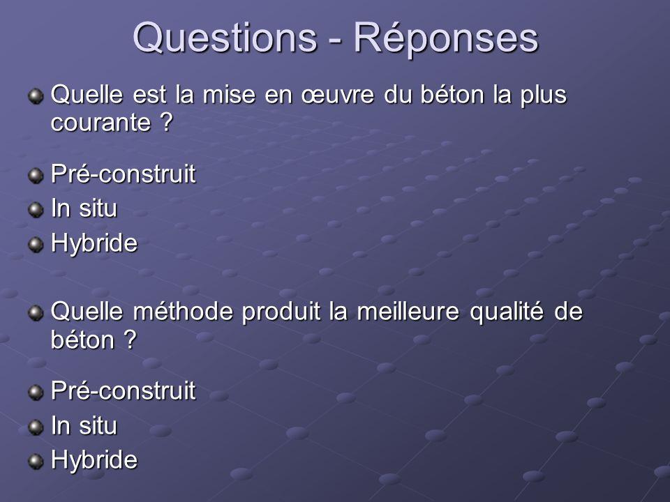 Questions - Réponses Quelle est la mise en œuvre du béton la plus courante Pré-construit. In situ.