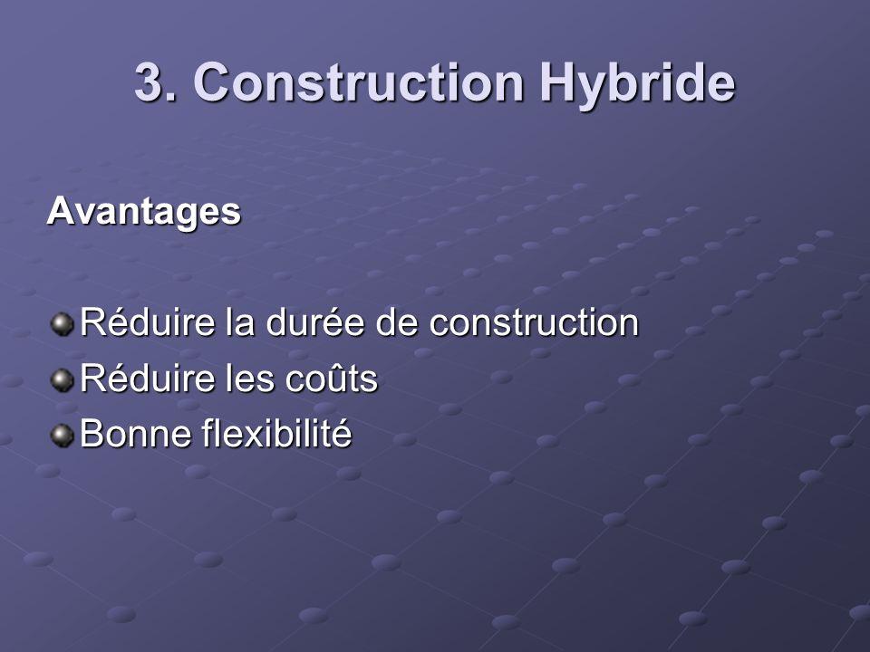 3. Construction Hybride Avantages Réduire la durée de construction