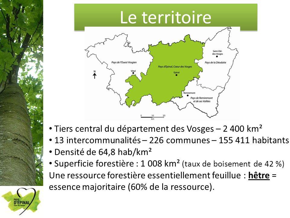 Le territoire Tiers central du département des Vosges – 2 400 km²