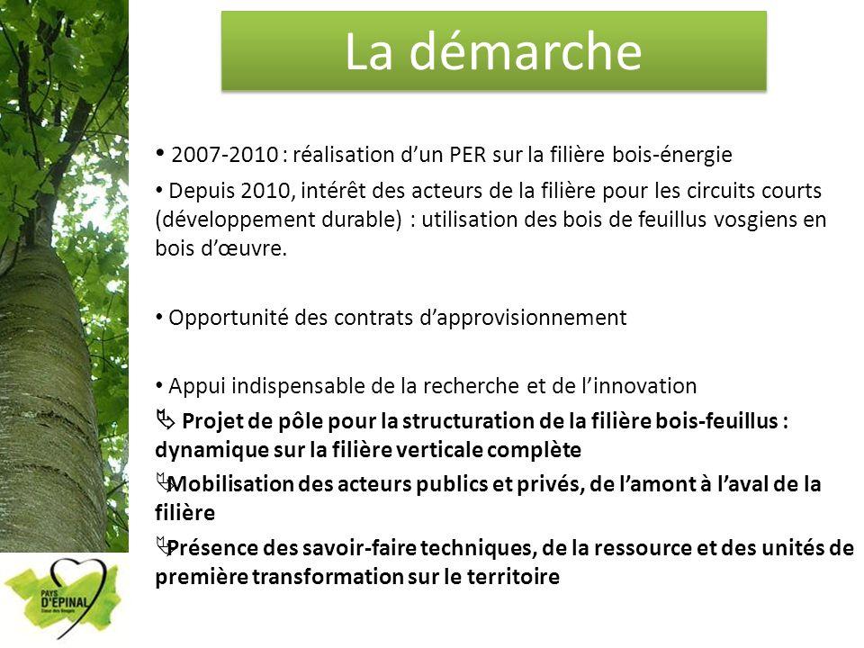 La démarche 2007-2010 : réalisation d'un PER sur la filière bois-énergie.