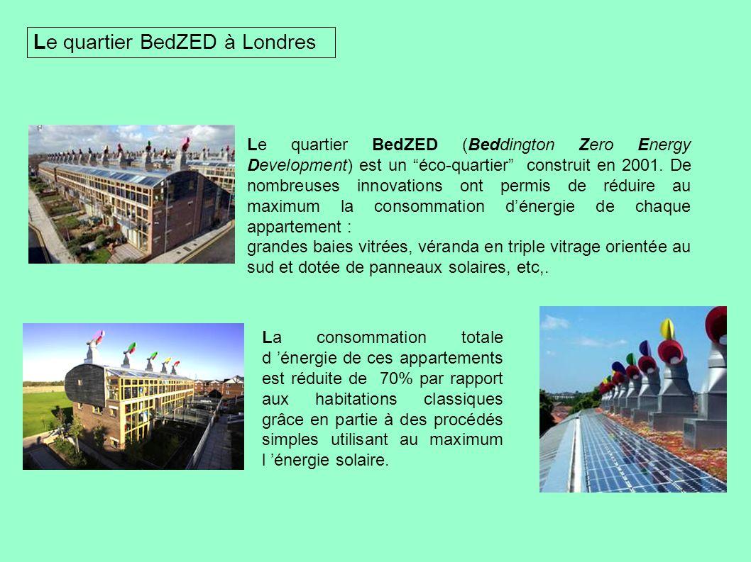 Le quartier BedZED à Londres