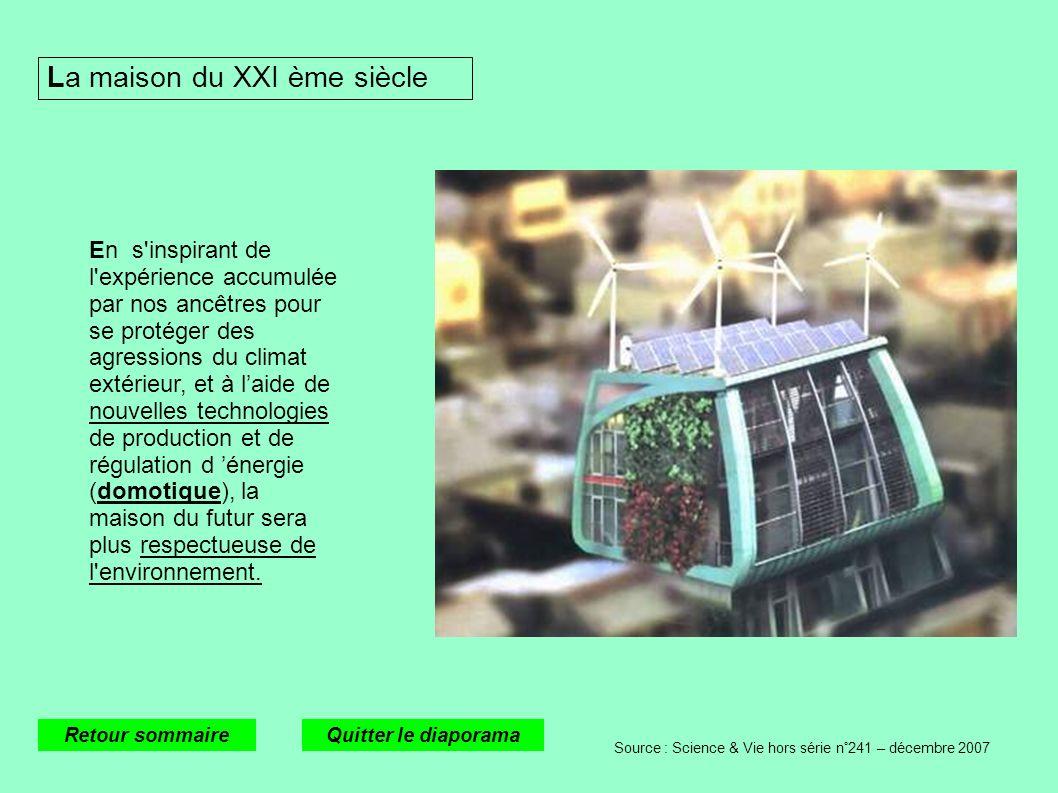 La maison du XXI ème siècle