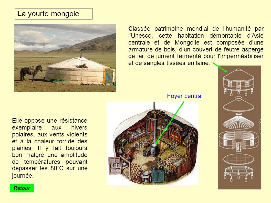 La yourte mongole