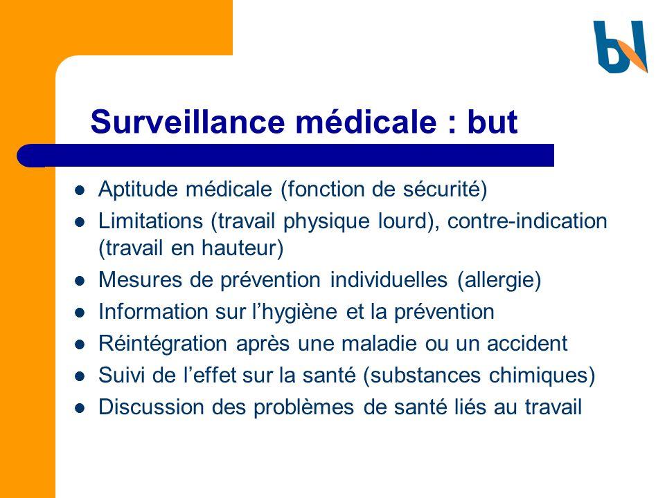 Surveillance médicale : but