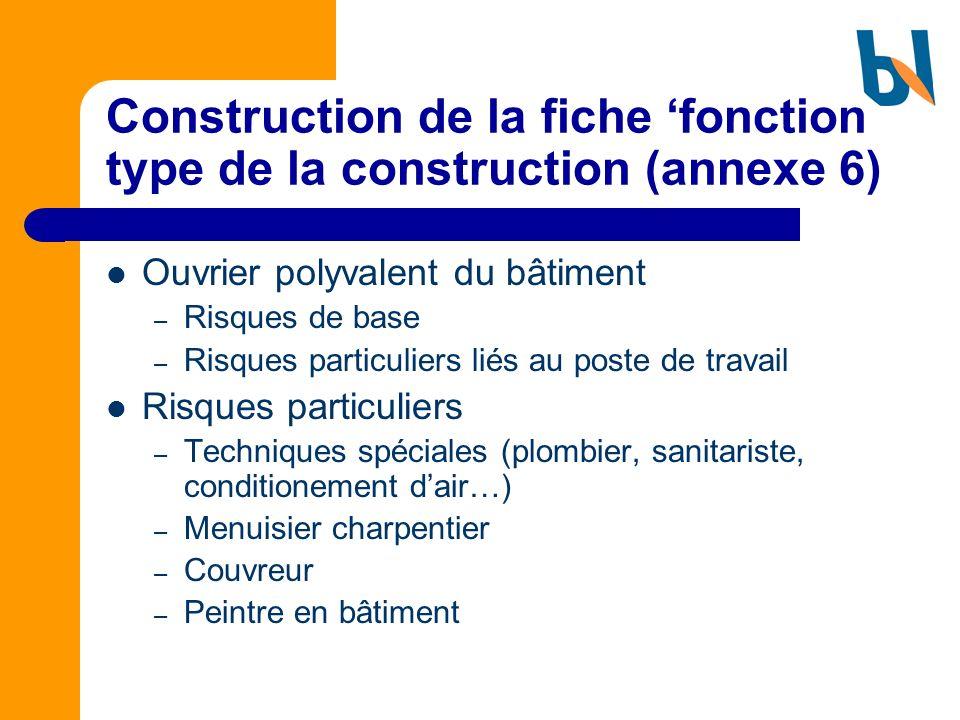 Construction de la fiche 'fonction type de la construction (annexe 6)