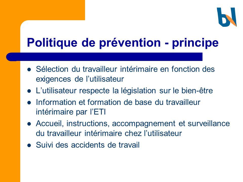 Politique de prévention - principe