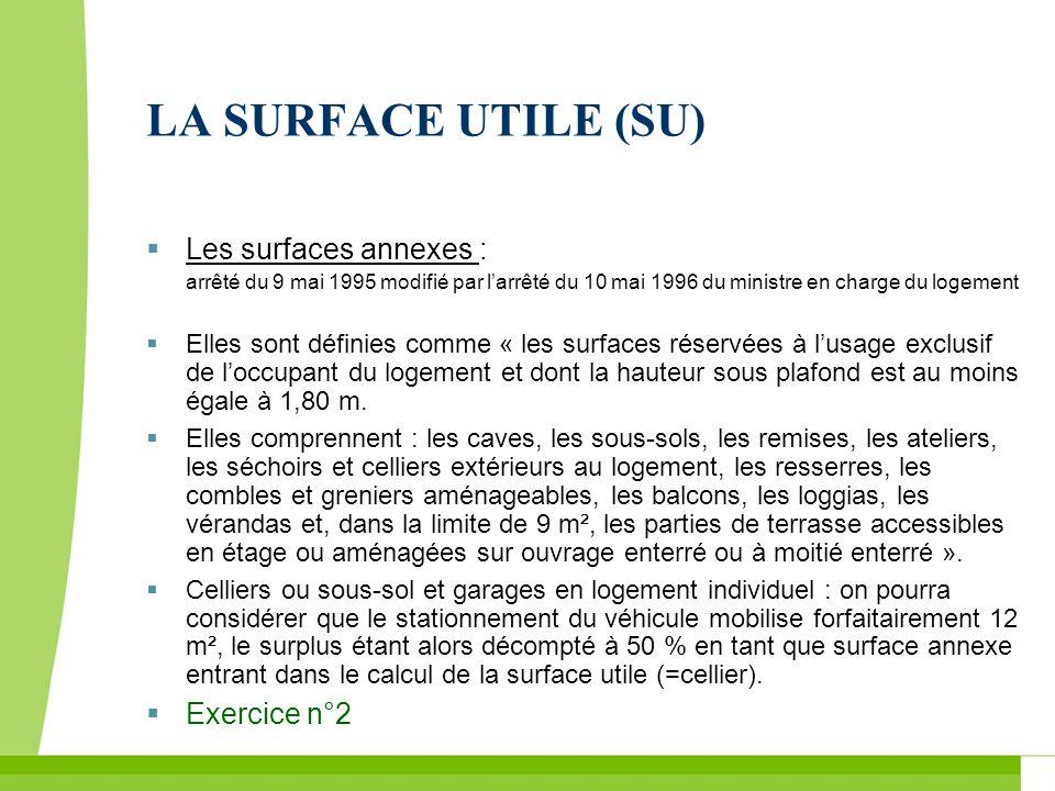 LA SURFACE UTILE (SU) Les surfaces annexes : Exercice n°2