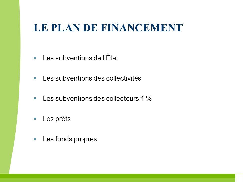 LE PLAN DE FINANCEMENT Les subventions de l'État