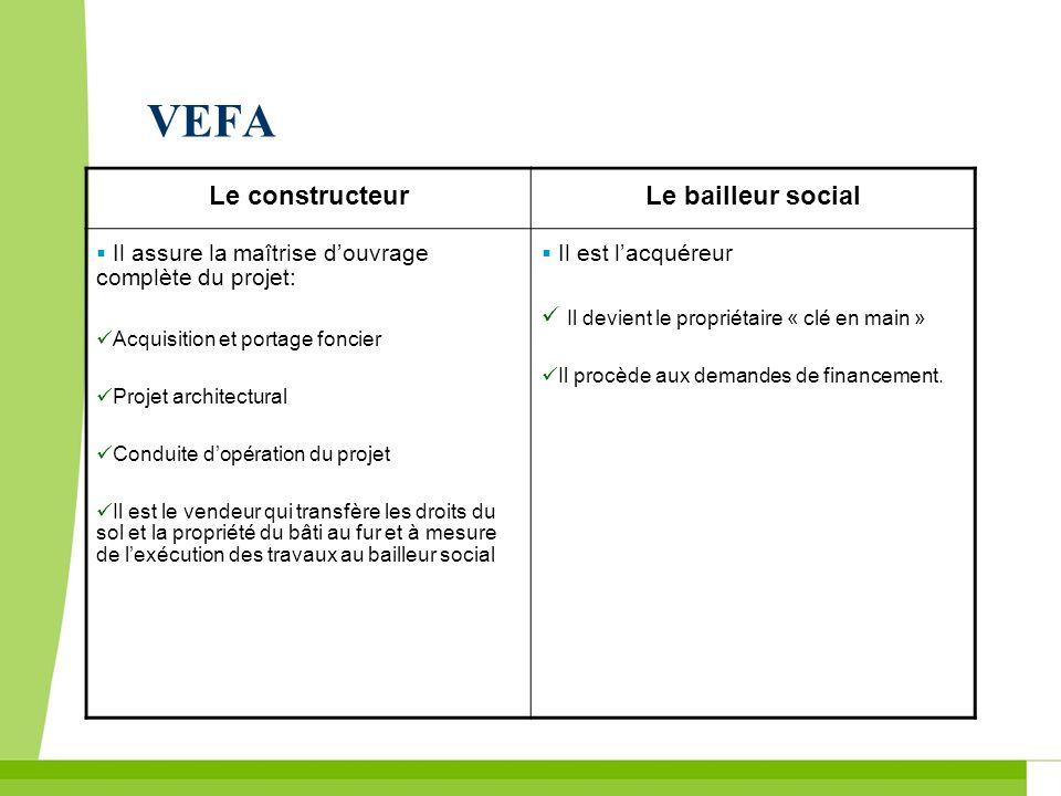 VEFA Le constructeur Le bailleur social