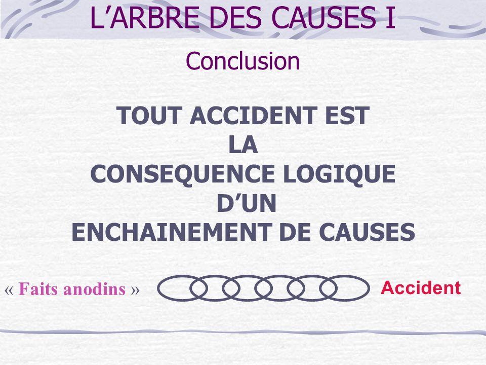 LA CONSEQUENCE LOGIQUE D'UN ENCHAINEMENT DE CAUSES