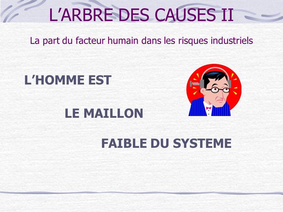 La part du facteur humain dans les risques industriels