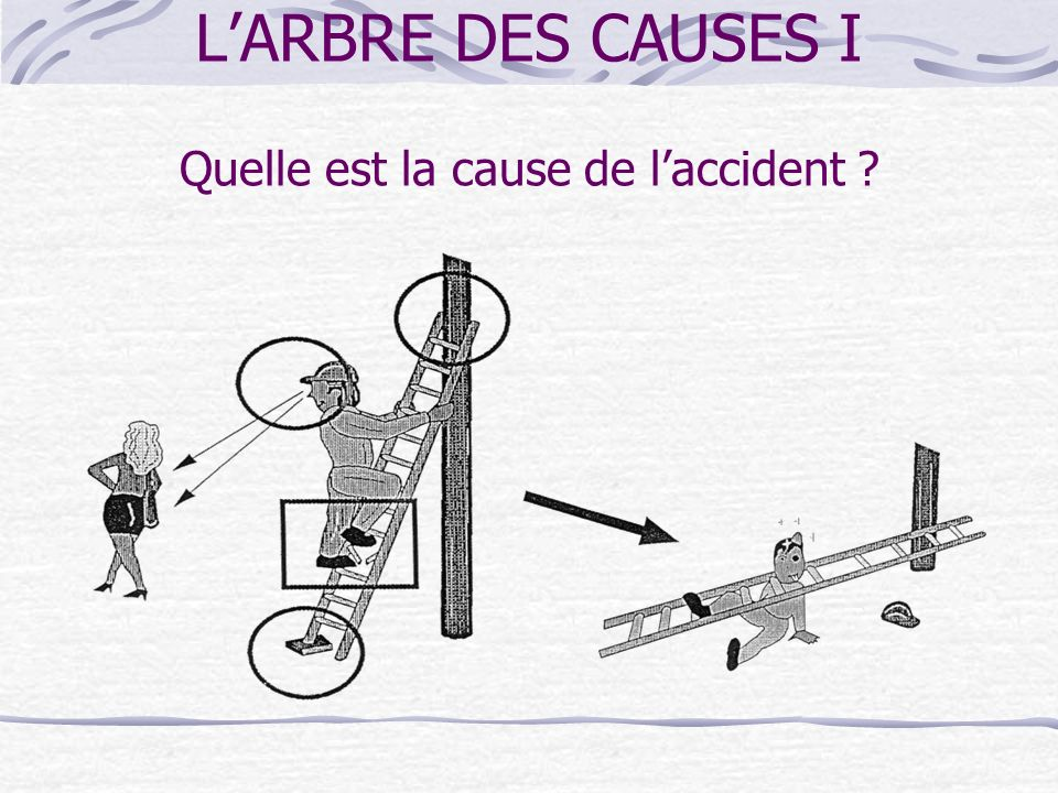 Quelle est la cause de l'accident