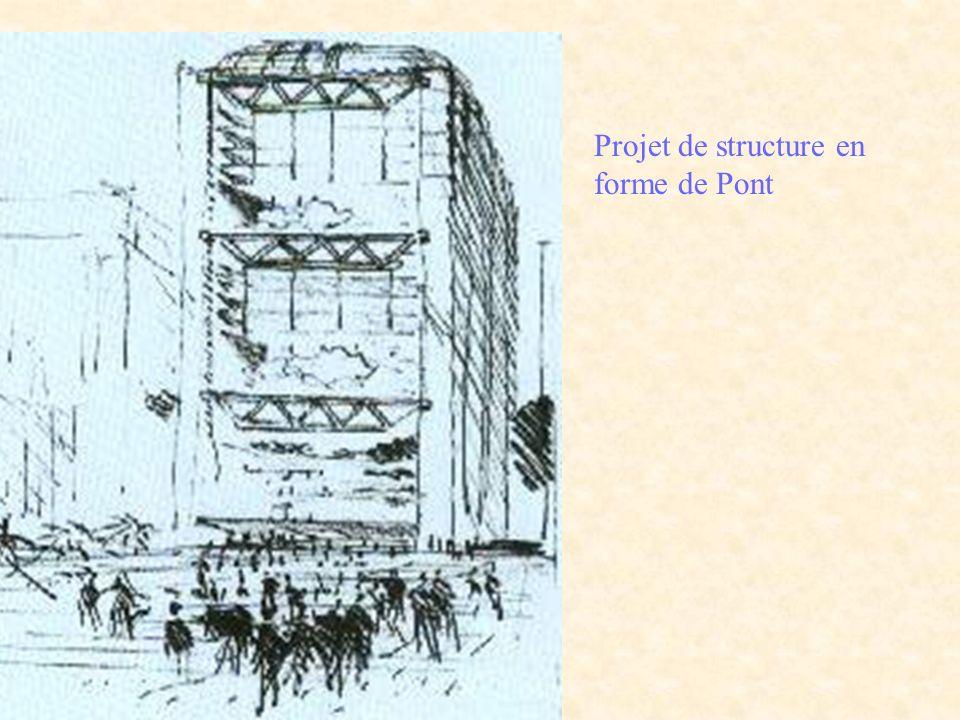 Projet de structure en forme de Pont