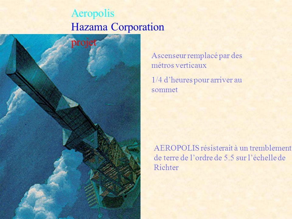Aeropolis Hazama Corporation projet