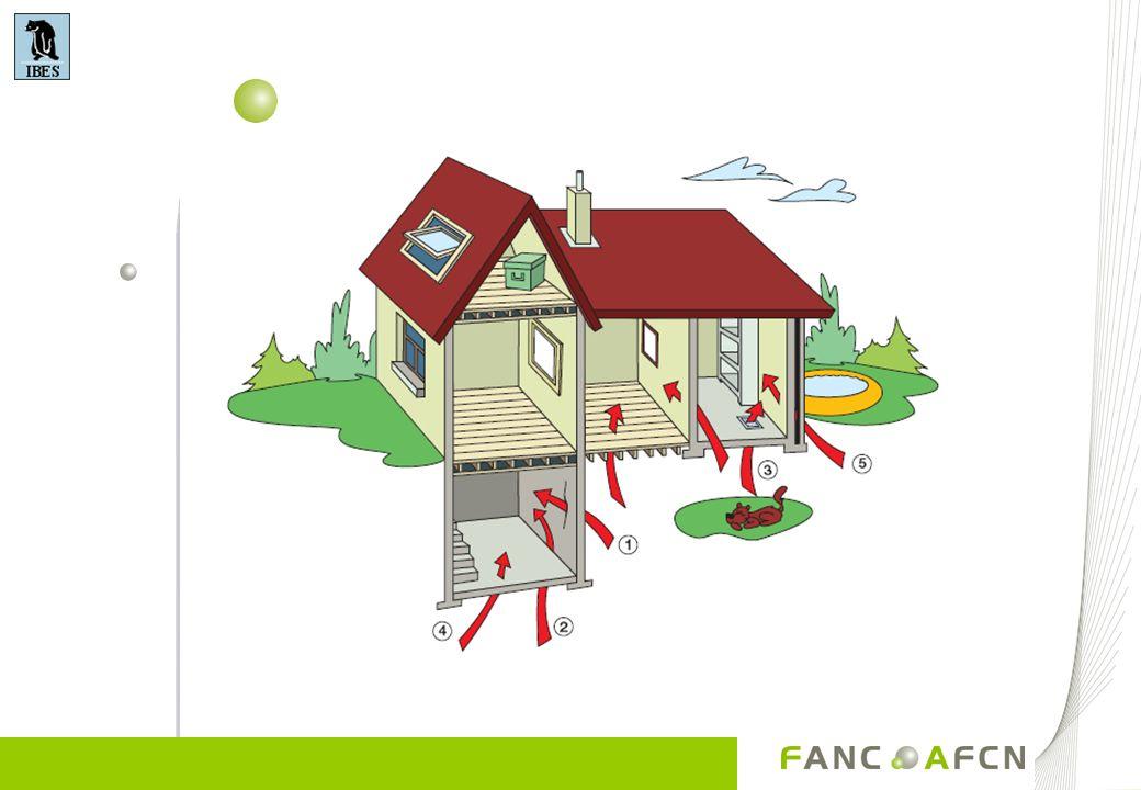 Le radon entre la maison au travers des fissures, des joints entre des mures, les pénétrations sanitaires, et des cavités des mures.