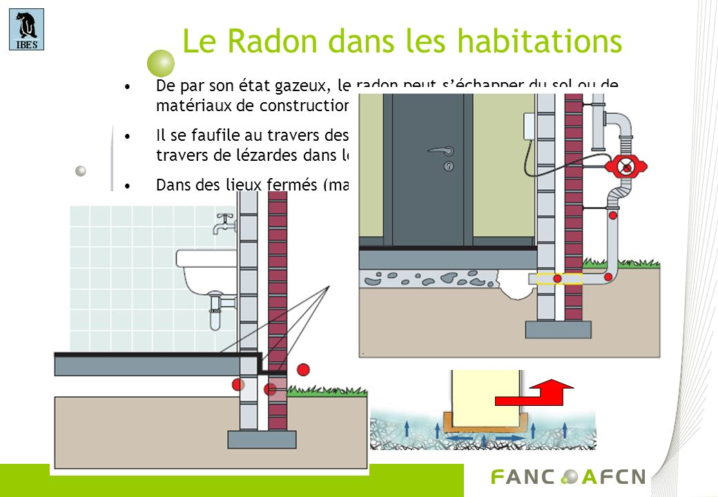 Le Radon dans les habitations