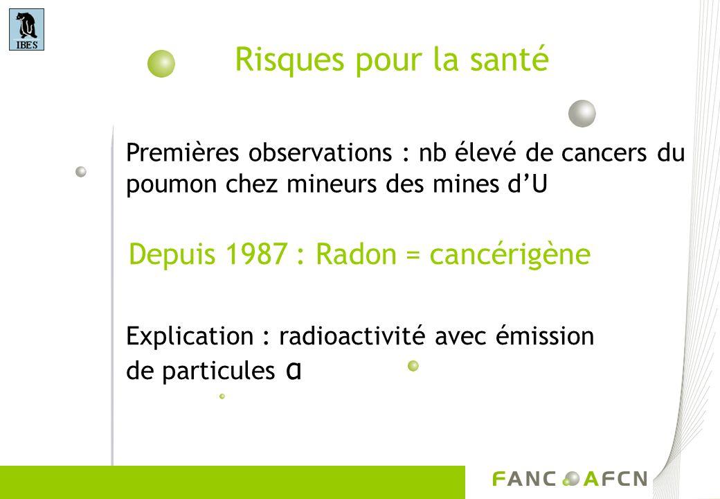 Risques pour la santé Depuis 1987 : Radon = cancérigène