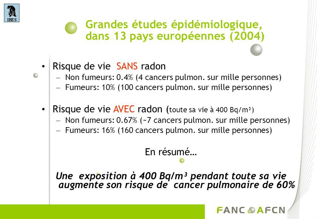 Grandes études épidémiologique, dans 13 pays européennes (2004)