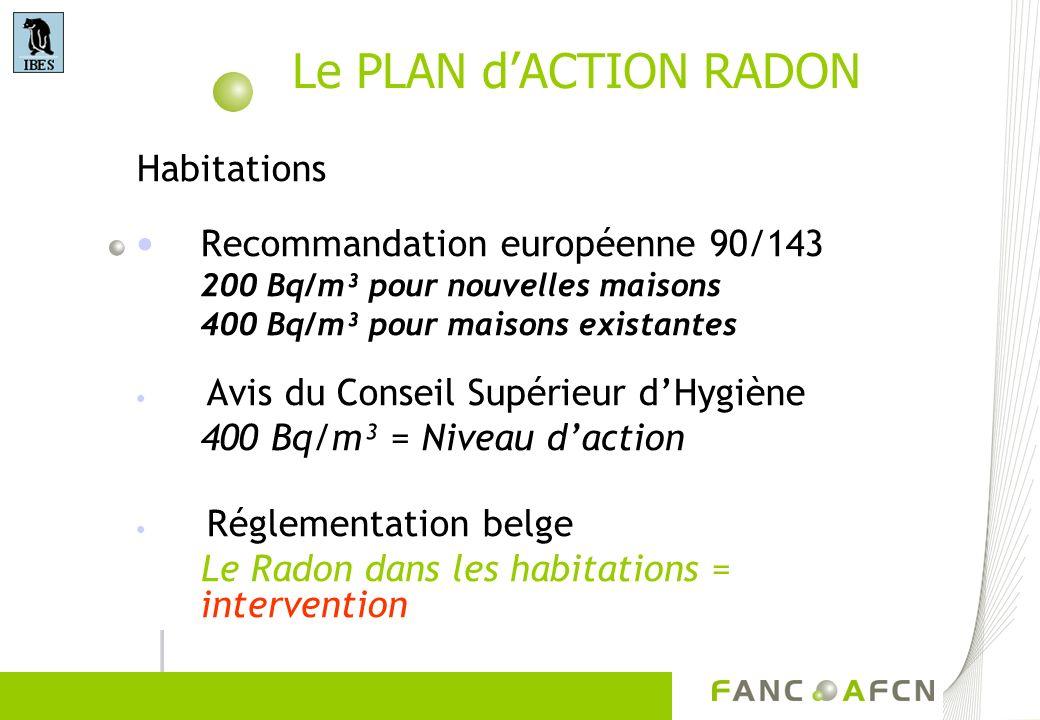 Le PLAN d'ACTION RADON Habitations Recommandation européenne 90/143